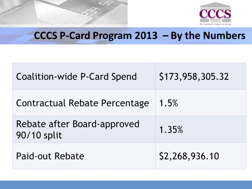 CCCS P-Card Program 2013 – By the Numbers
