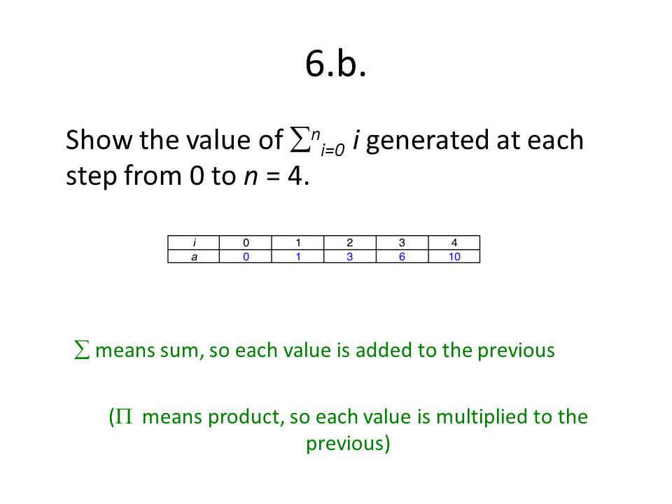 ( means product, so each value is multiplied to the previous)