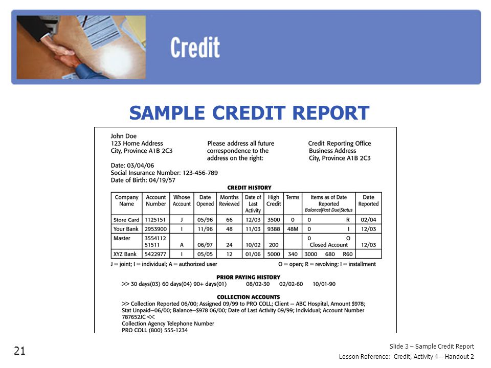 SAMPLE CREDIT REPORT