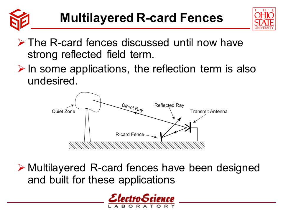 Multilayered R-card Fences