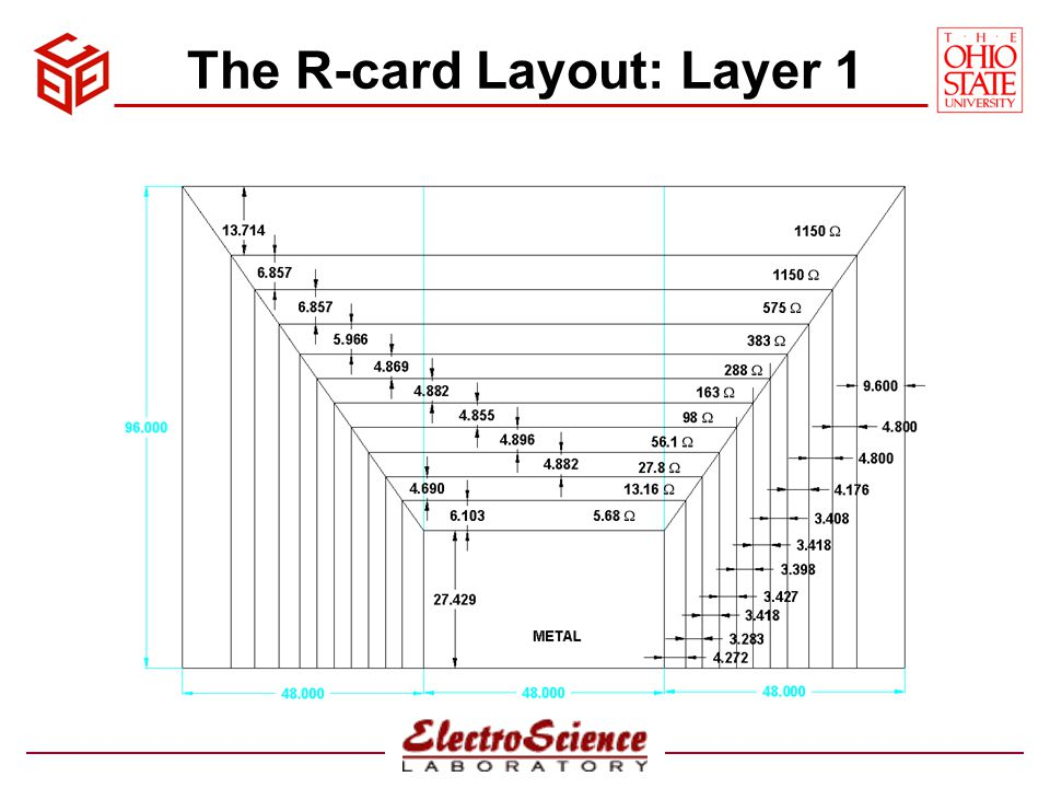 The R-card Layout: Layer 1