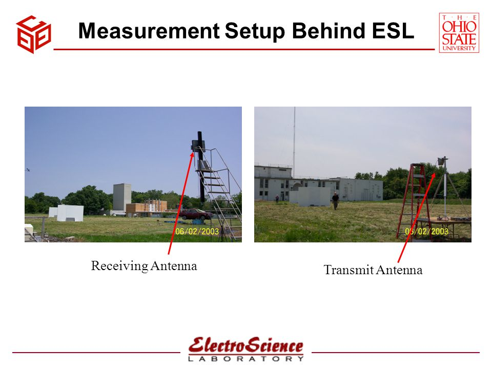 Measurement Setup Behind ESL