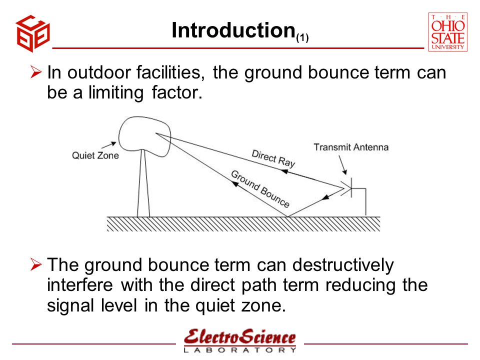 Introduction(1) In outdoor facilities, the ground bounce term can be a limiting factor.