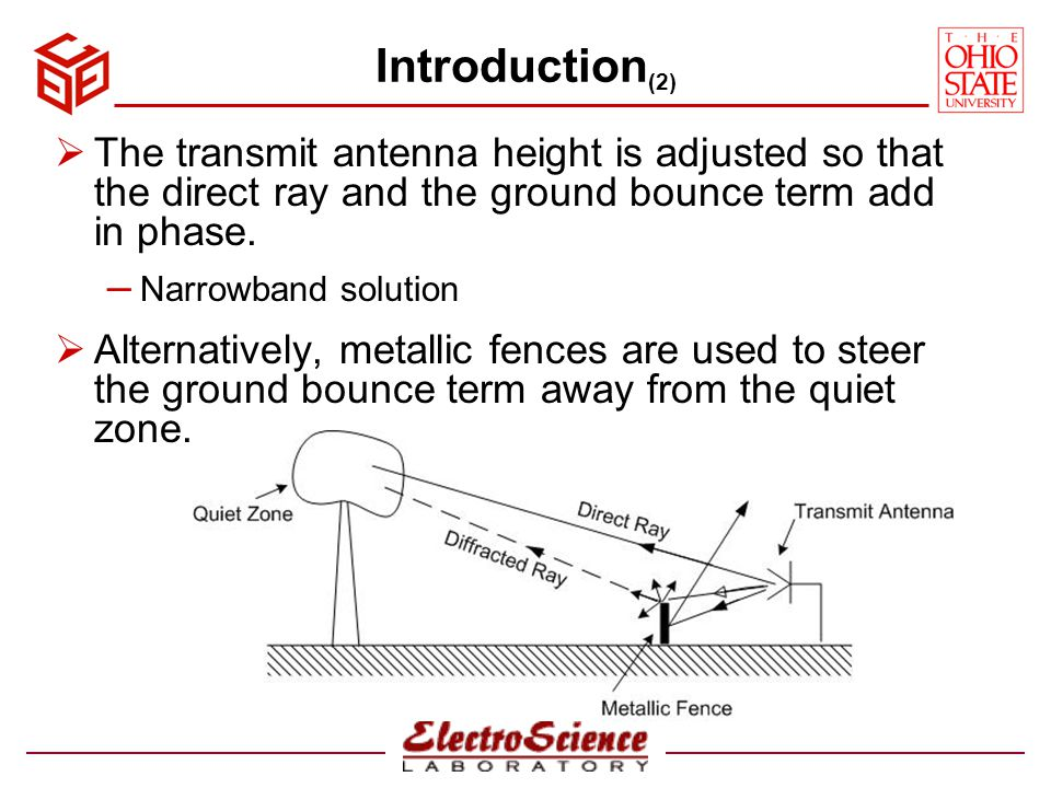 Introduction(2) The transmit antenna height is adjusted so that the direct ray and the ground bounce term add in phase.