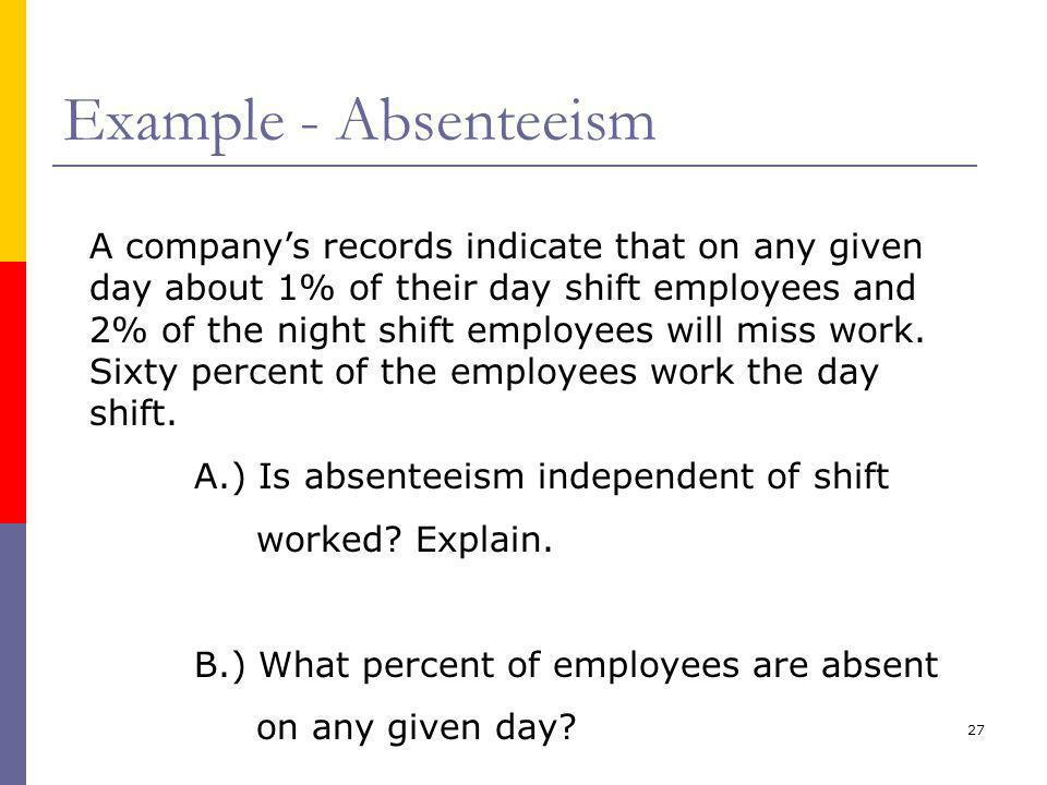 Example - Absenteeism