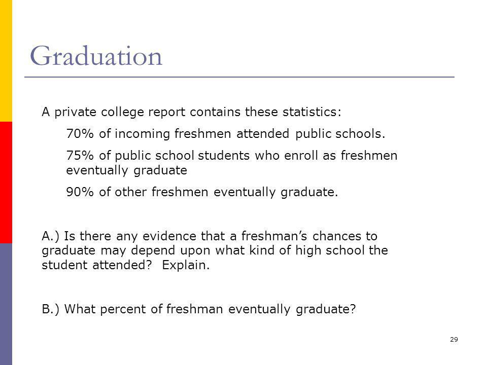 Graduation A private college report contains these statistics: