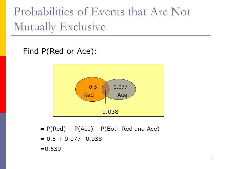 Probabilities of Events that Are Not Mutually Exclusive