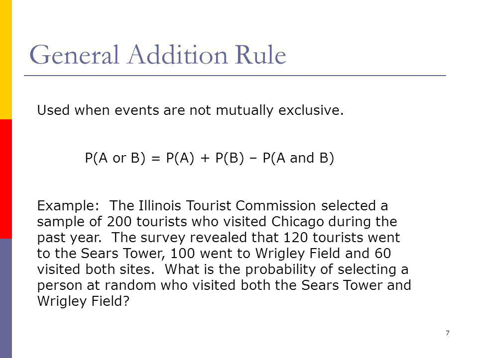 General Addition Rule Used when events are not mutually exclusive.