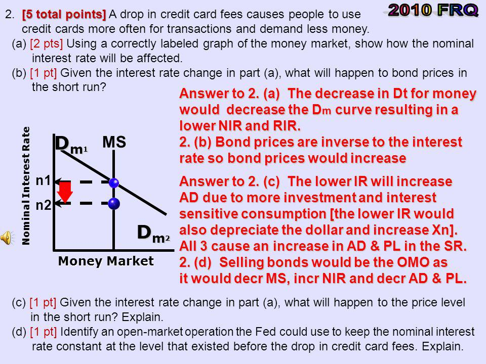 2010 FRQ Dm1 Dm2 MS Answer to 2. (a) The decrease in Dt for money