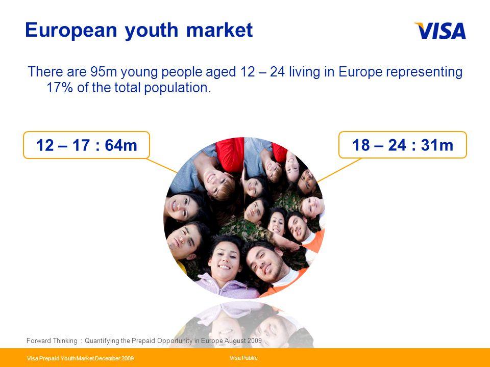 European youth market 12 – 17 : 64m 18 – 24 : 31m