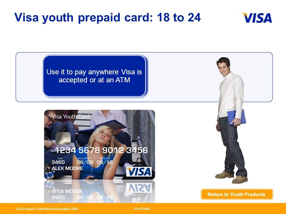 Visa youth prepaid card: 18 to 24