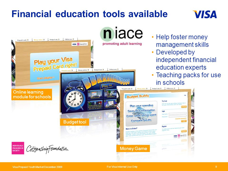 Financial education tools available