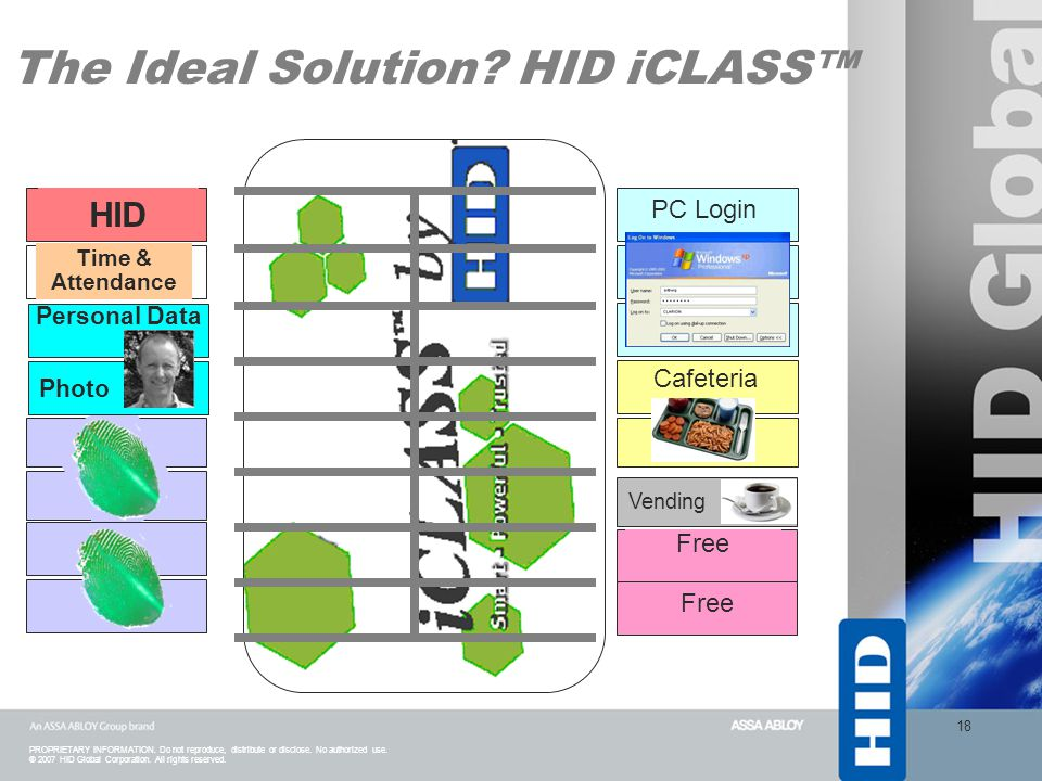 The Ideal Solution HID iCLASS™