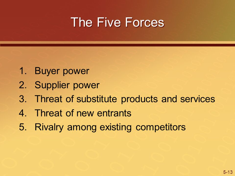 The Five Forces Buyer power Supplier power