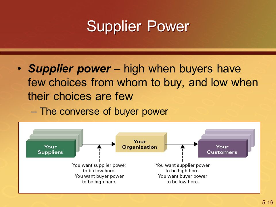 Supplier Power Supplier power – high when buyers have few choices from whom to buy, and low when their choices are few.