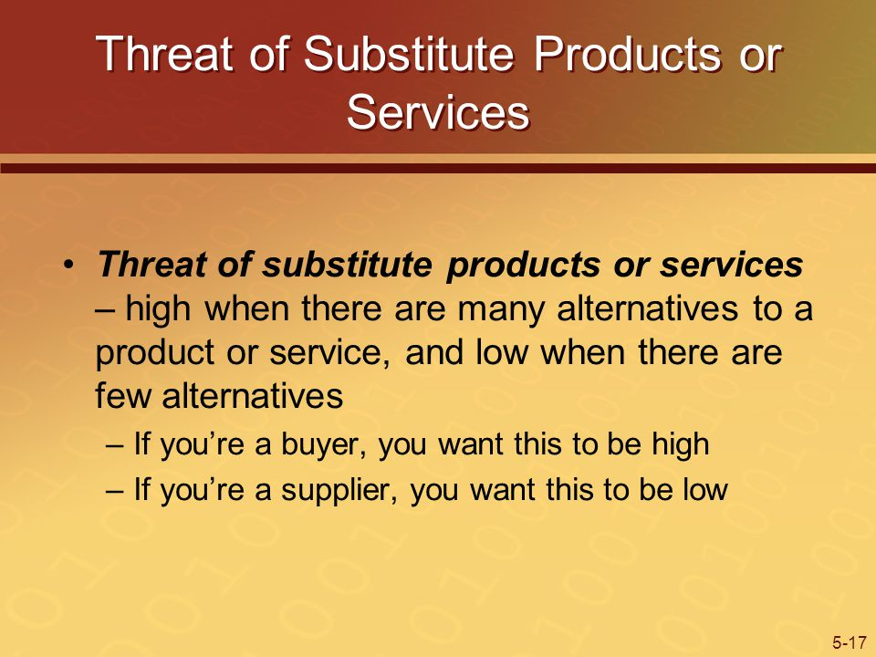 Threat of Substitute Products or Services