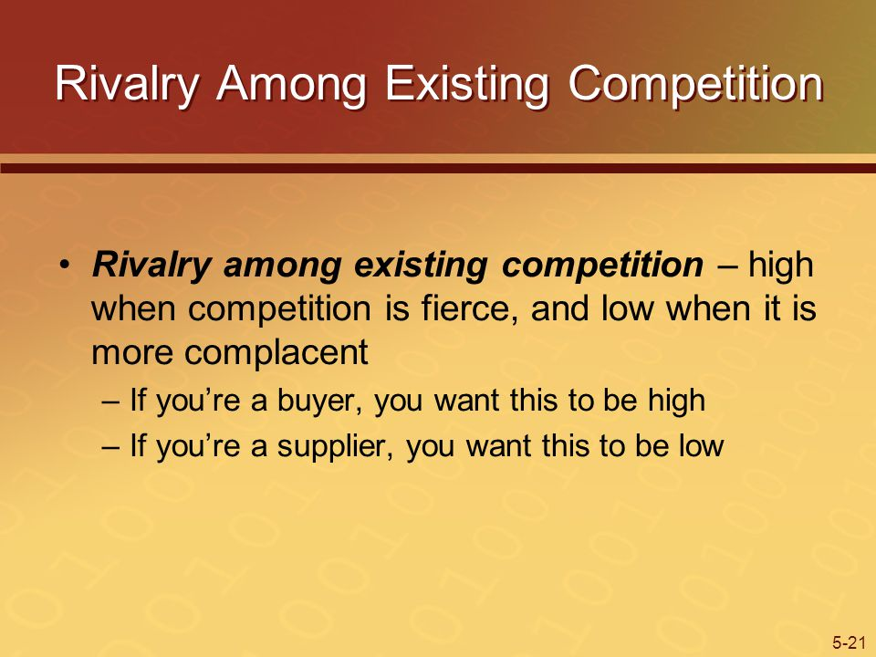 Rivalry Among Existing Competition
