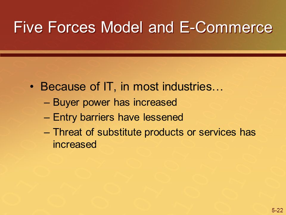 Five Forces Model and E-Commerce