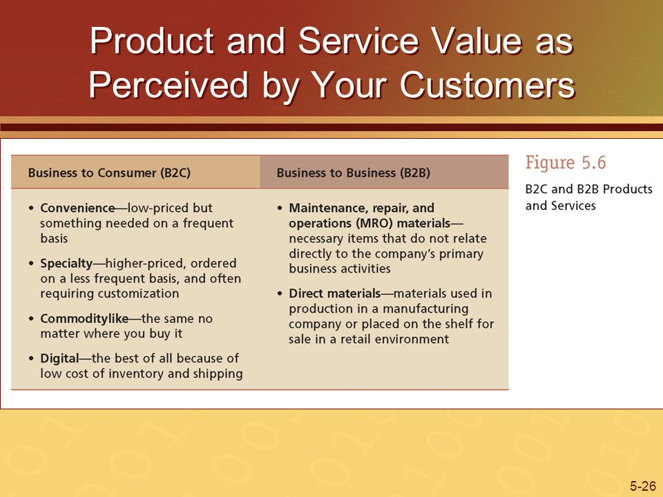 Product and Service Value as Perceived by Your Customers