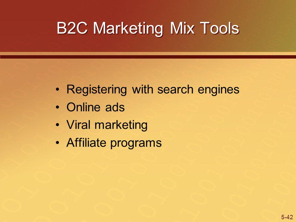 B2C Marketing Mix Tools Registering with search engines Online ads
