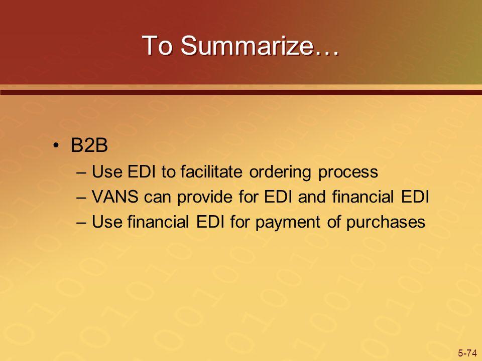 To Summarize… B2B Use EDI to facilitate ordering process