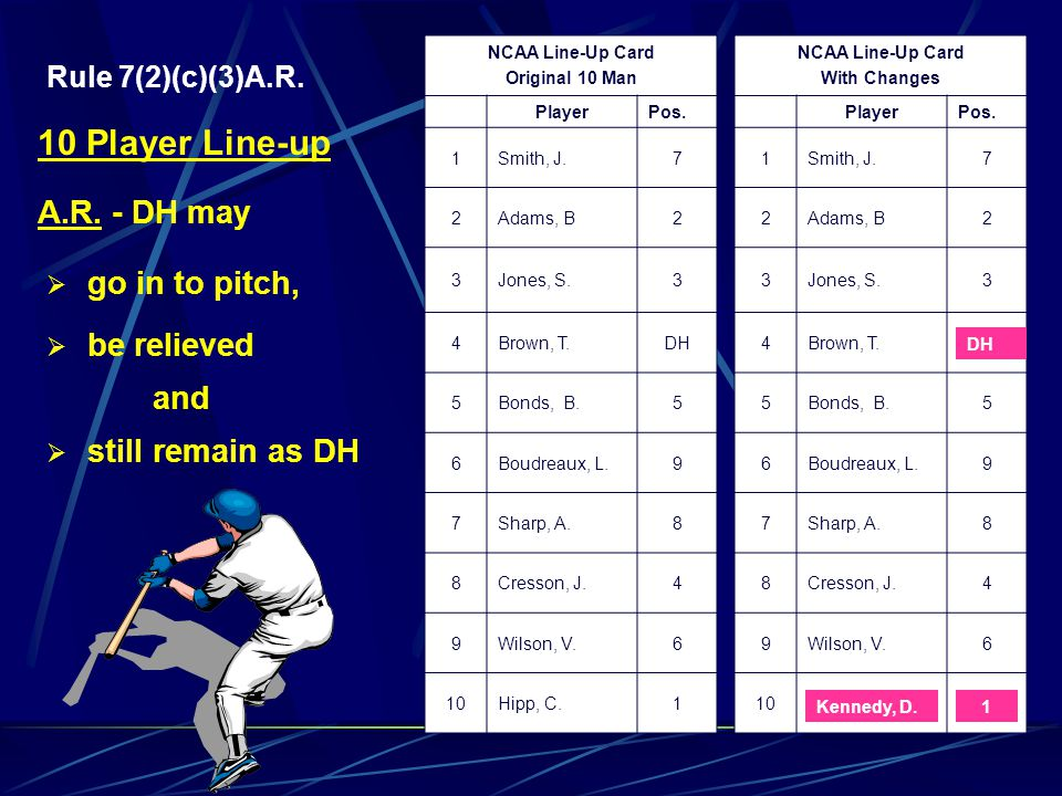 10 Player Line-up A.R. - DH may go in to pitch, be relieved and