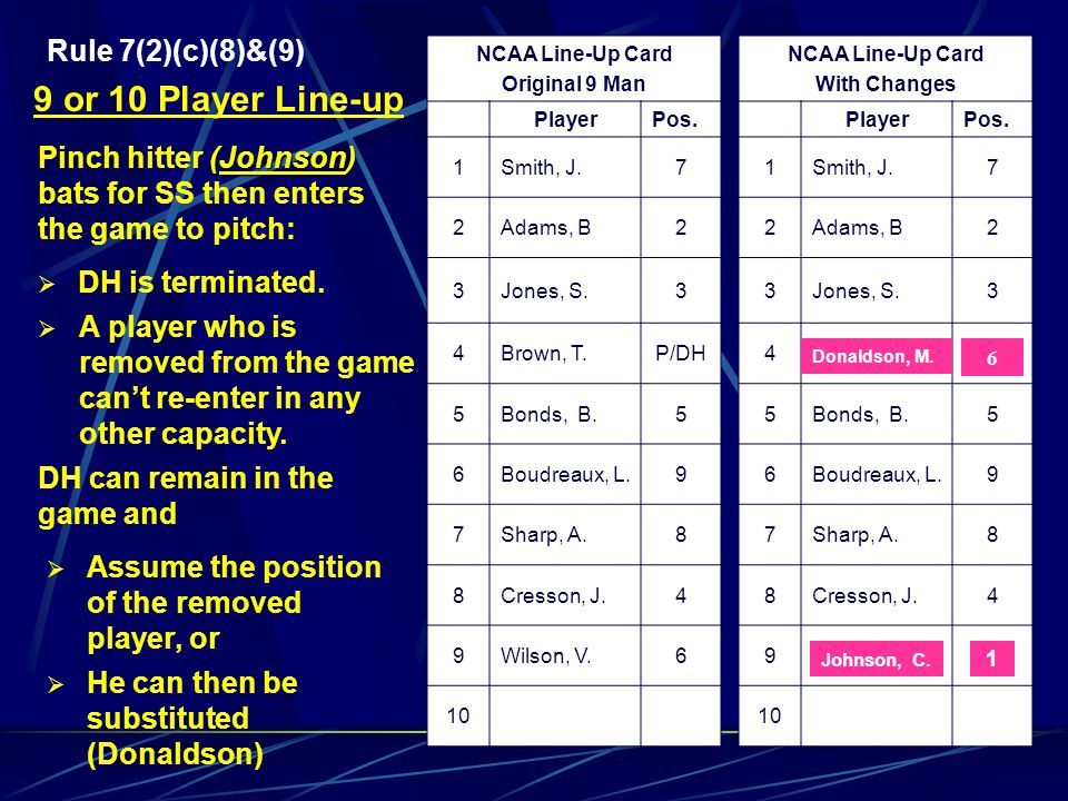 9 or 10 Player Line-up Rule 7(2)(c)(8)&(9)