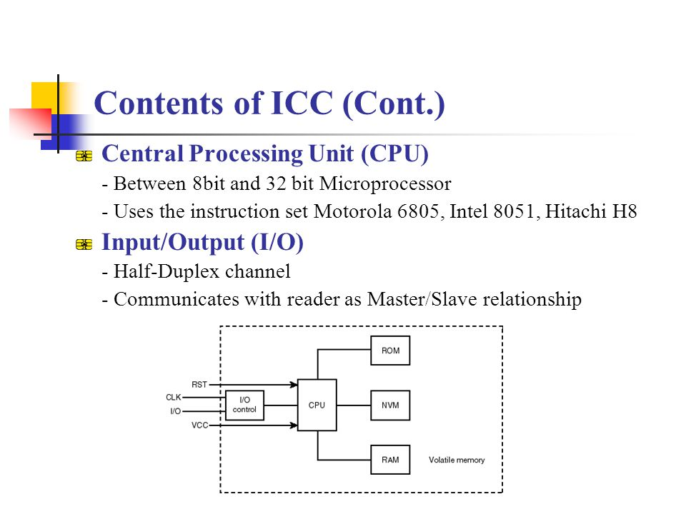 Contents of ICC (Cont.) Central Processing Unit (CPU)