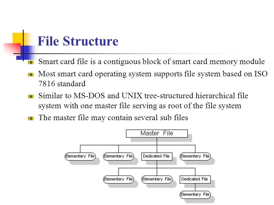 File Structure Smart card file is a contiguous block of smart card memory module.