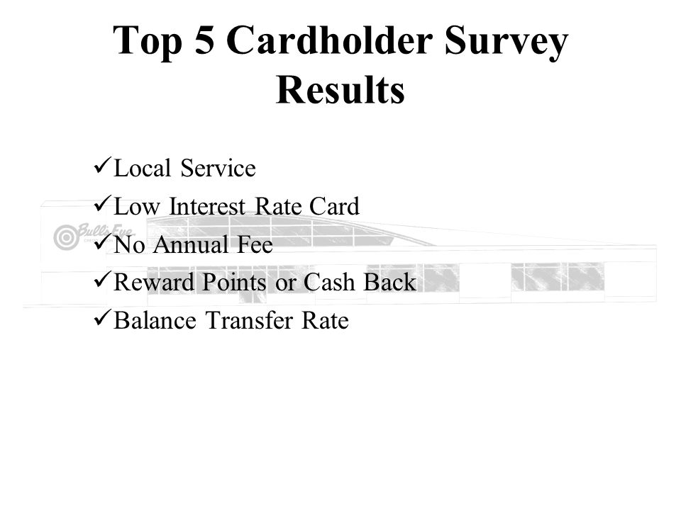 Top 5 Cardholder Survey Results