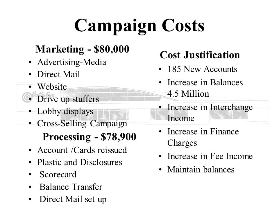 Campaign Costs Marketing - $80,000 Cost Justification