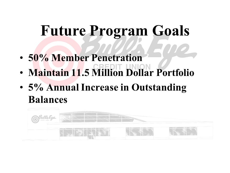 Future Program Goals 50% Member Penetration