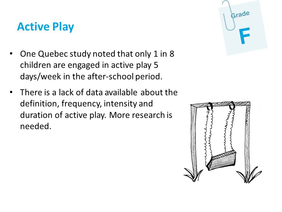 Active Play F. One Quebec study noted that only 1 in 8 children are engaged in active play 5 days/week in the after-school period.