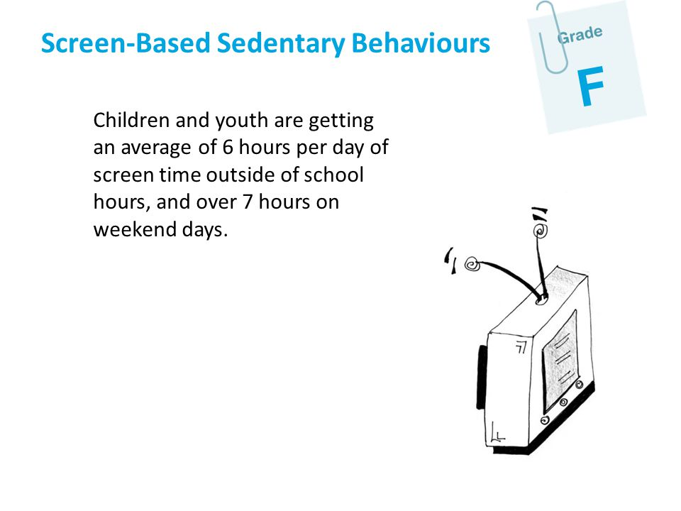 Screen time and Physical Activity