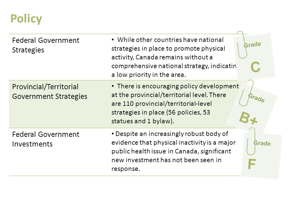 C B+ F Policy Federal Government Strategies