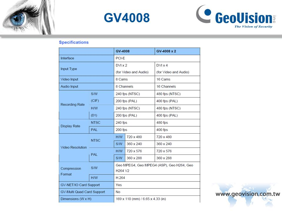 GV4008 GeoVision Inc.