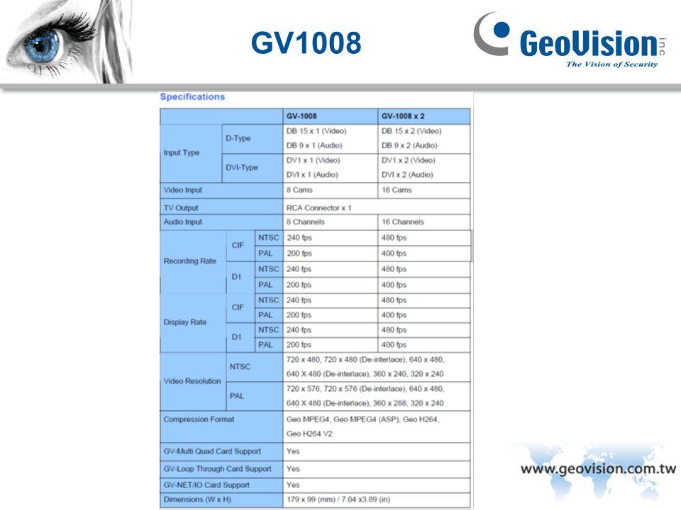 GV1008 GeoVision Inc.