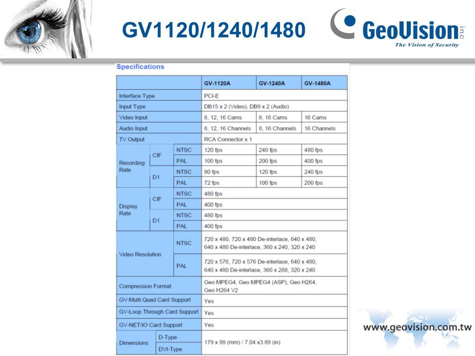 GV1120/1240/1480 GeoVision Inc.