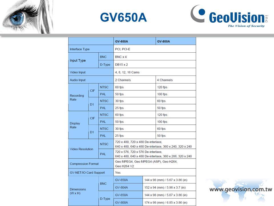 GV650A GeoVision Inc.