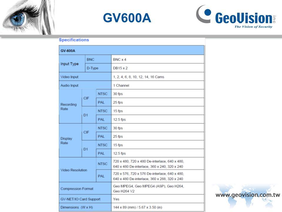 GV600A GeoVision Inc.