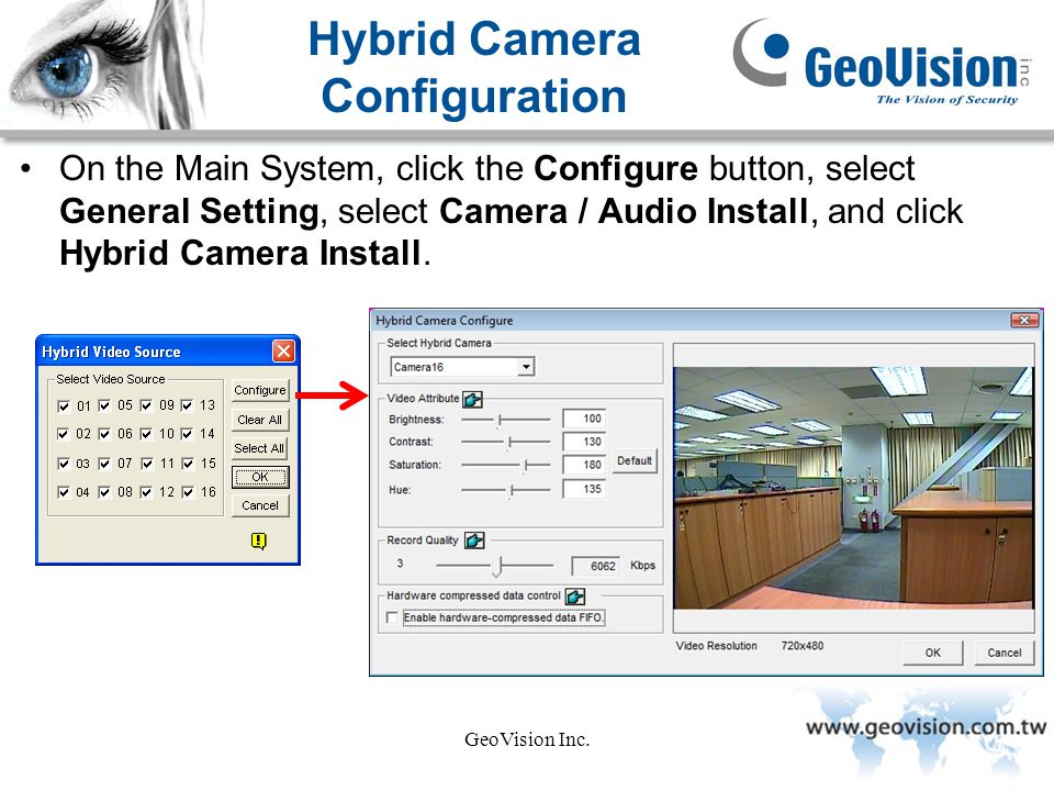 Hybrid Camera Configuration