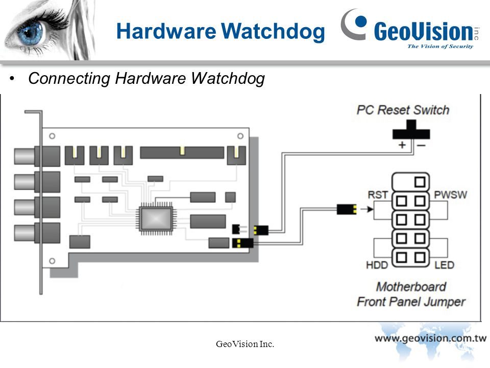 Hardware Watchdog Connecting Hardware Watchdog GeoVision Inc.