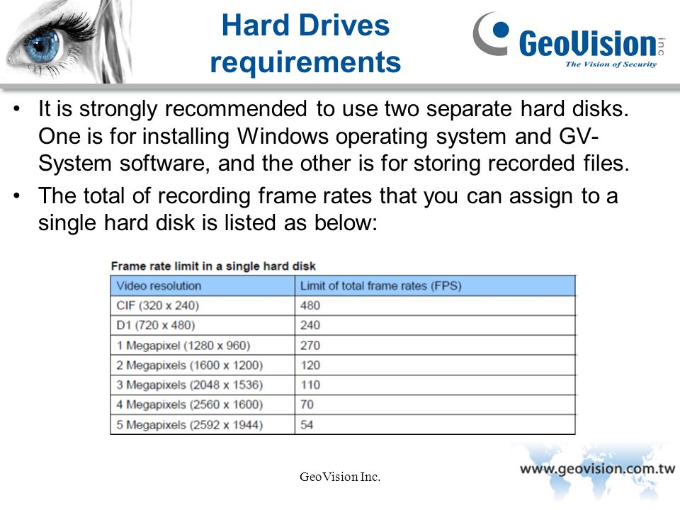 Hard Drives requirements