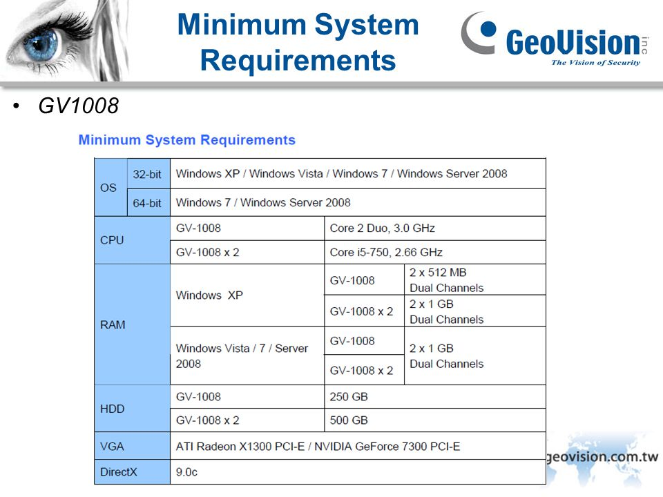 Minimum System Requirements
