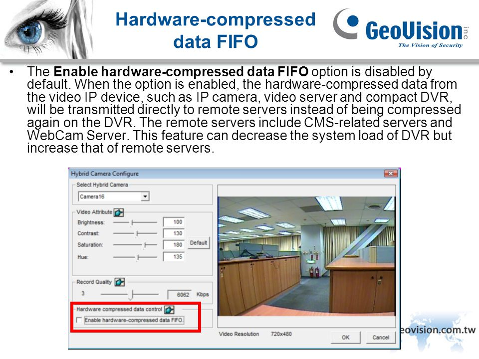 Hardware-compressed data FIFO