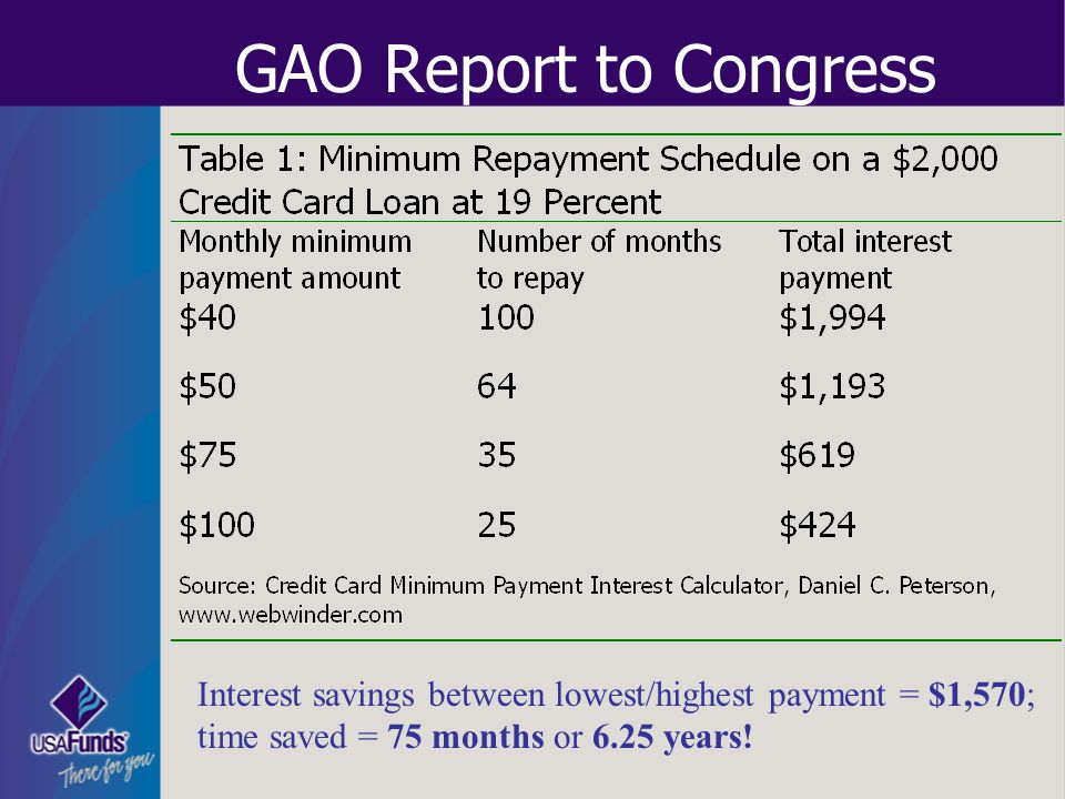 GAO Report to Congress Interest savings between lowest/highest payment = $1,570; time saved = 75 months or 6.25 years!