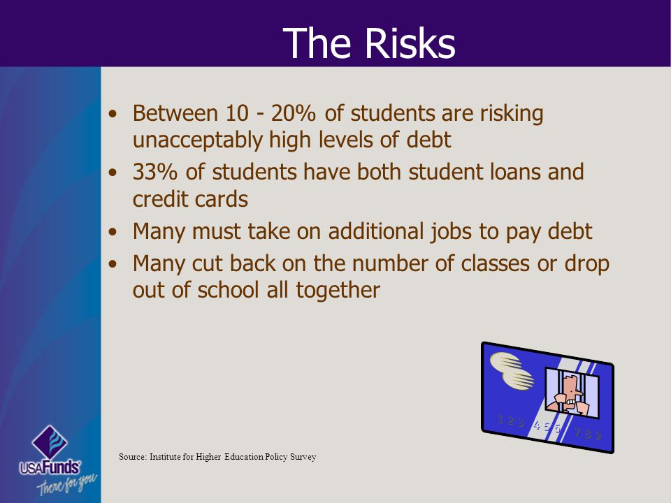 The Risks Between 10 - 20% of students are risking unacceptably high levels of debt. 33% of students have both student loans and credit cards.