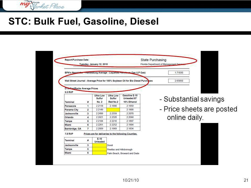 STC: Bulk Fuel, Gasoline, Diesel
