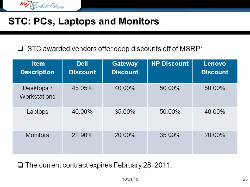 Desktops / Workstations