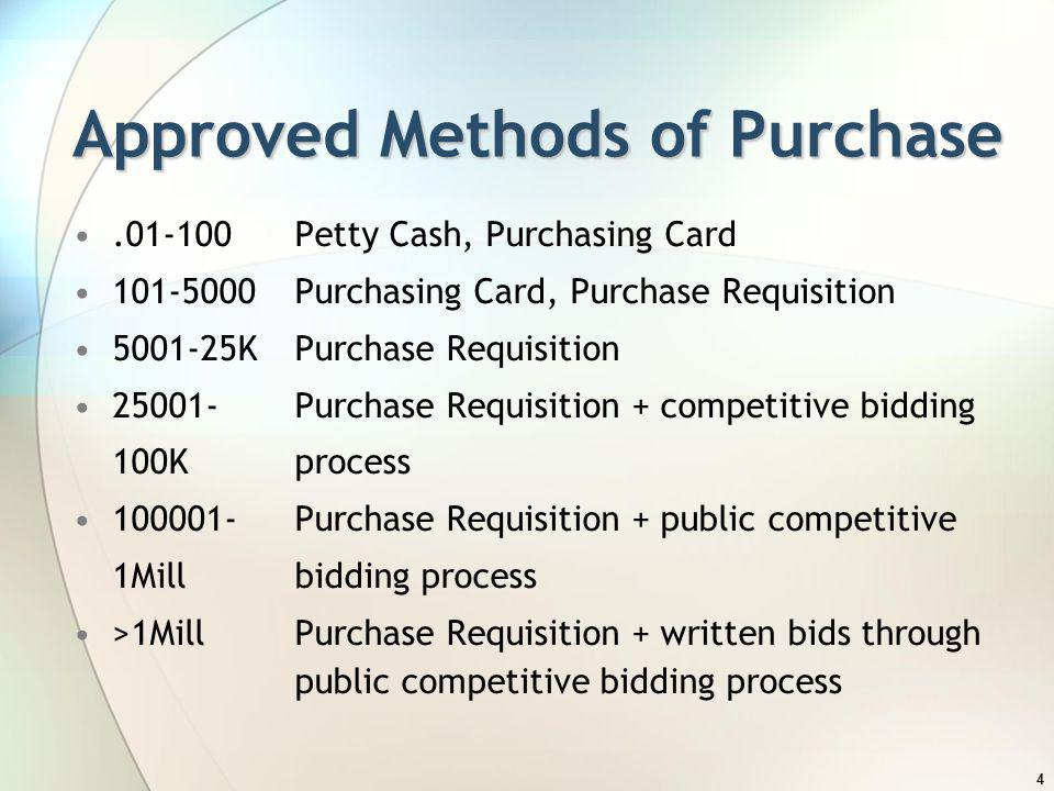 Approved Methods of Purchase